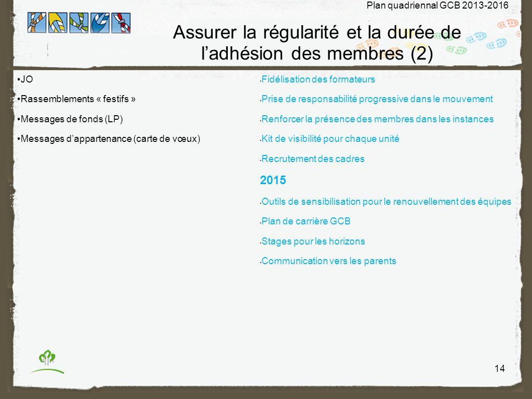 Assurer la régularité et la durée de l'adhésion des membres (2)