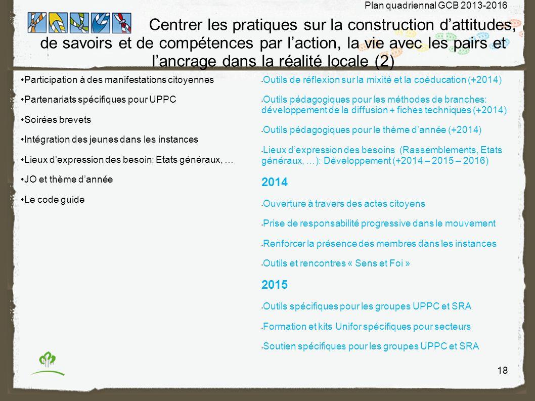 Plan quadriennal GCB 2013-2016