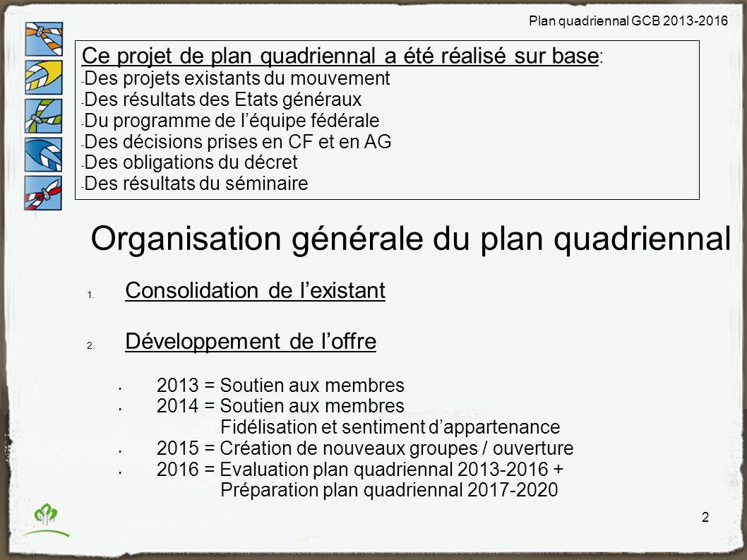 Organisation générale du plan quadriennal