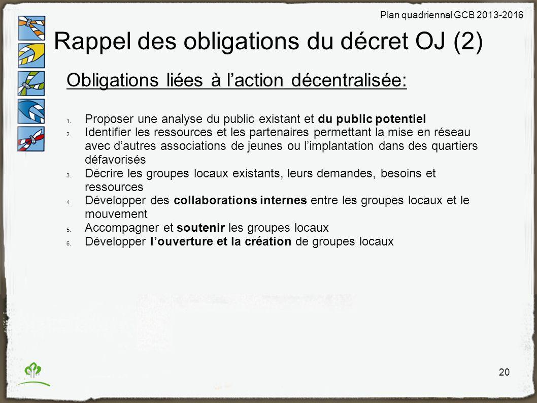 Rappel des obligations du décret OJ (2)
