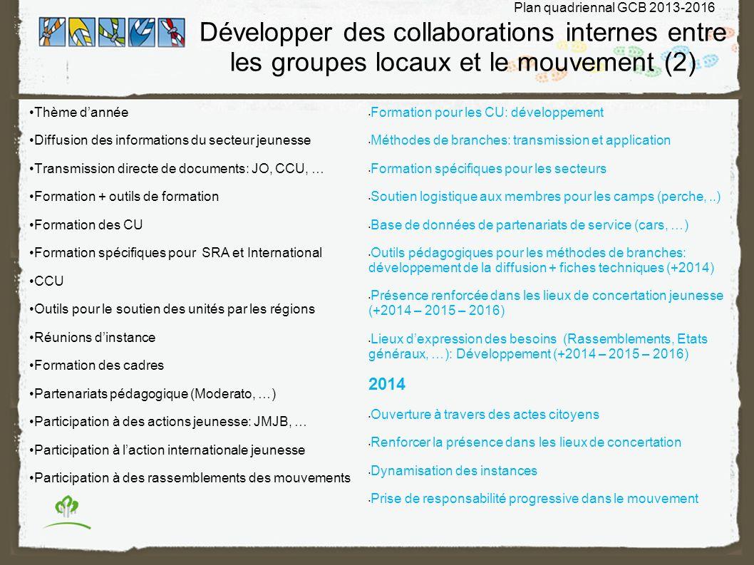 Développer des collaborations internes entre les groupes locaux et le mouvement (2)