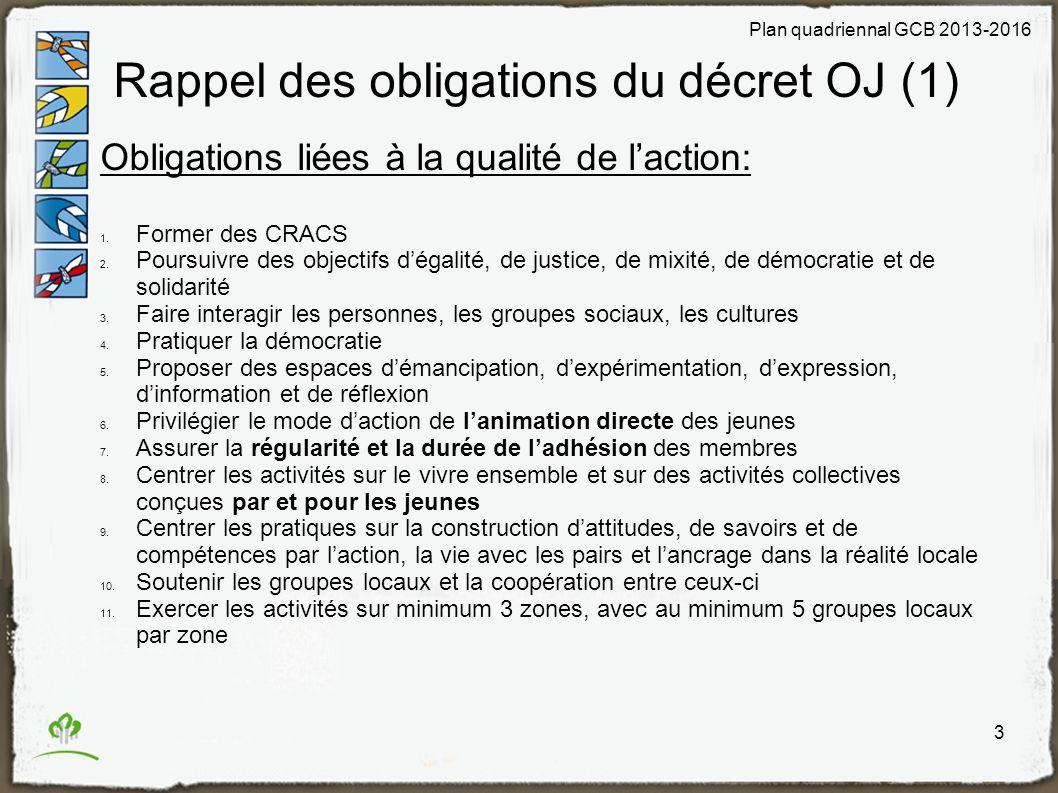 Rappel des obligations du décret OJ (1)