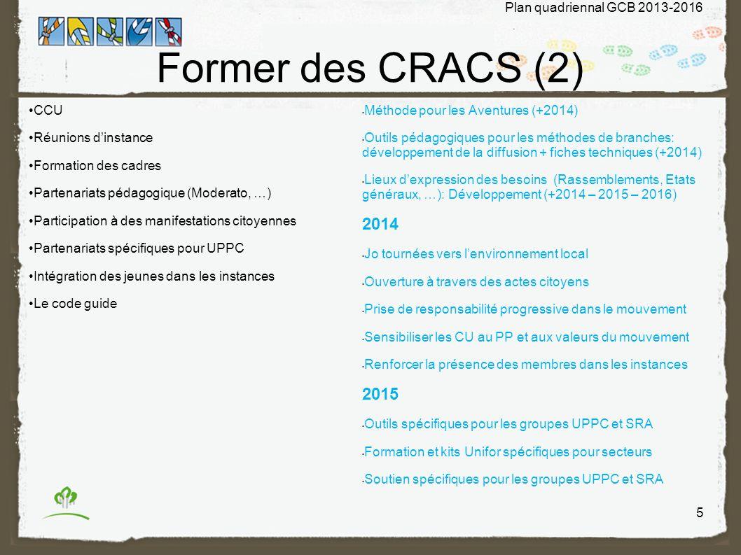 Former des CRACS (2) 2014 2015 Plan quadriennal GCB 2013-2016 CCU