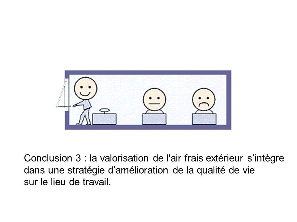 Conclusion 3 : la valorisation de l air frais extérieur s'intègre