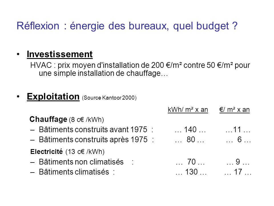 Réflexion : énergie des bureaux, quel budget