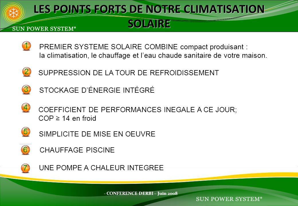 LES POINTS FORTS DE NOTRE CLIMATISATION SOLAIRE