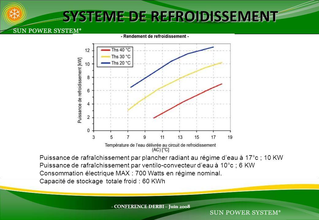 SYSTEME DE REFROIDISSEMENT