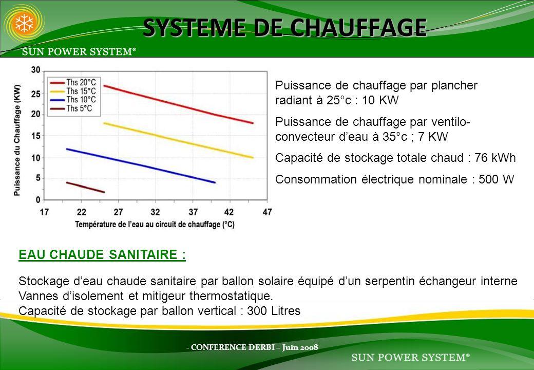 SYSTEME DE CHAUFFAGE EAU CHAUDE SANITAIRE :