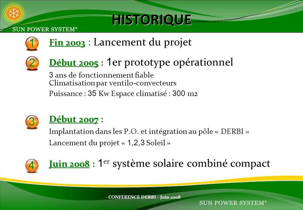 HISTORIQUE Fin 2003 : Lancement du projet