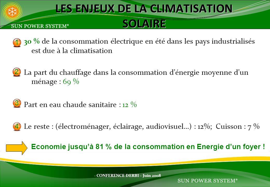 LES ENJEUX DE LA CLIMATISATION SOLAIRE