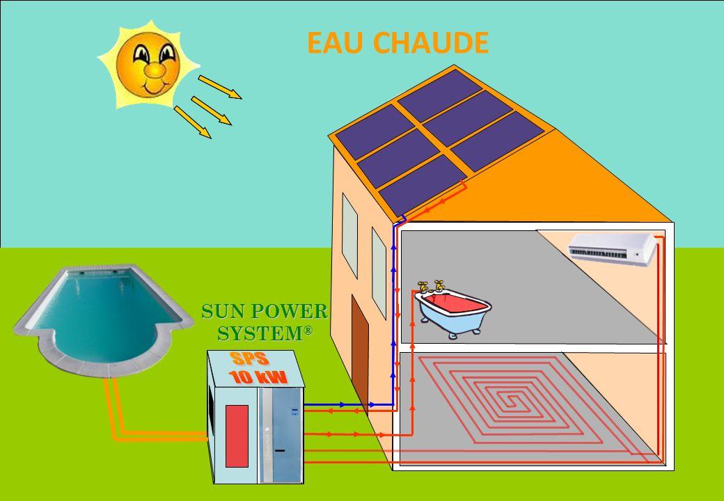 EAU CHAUDE SUN POWER SYSTEM® SPS 10 kW - CONFERENCE DERBI – Juin 2008
