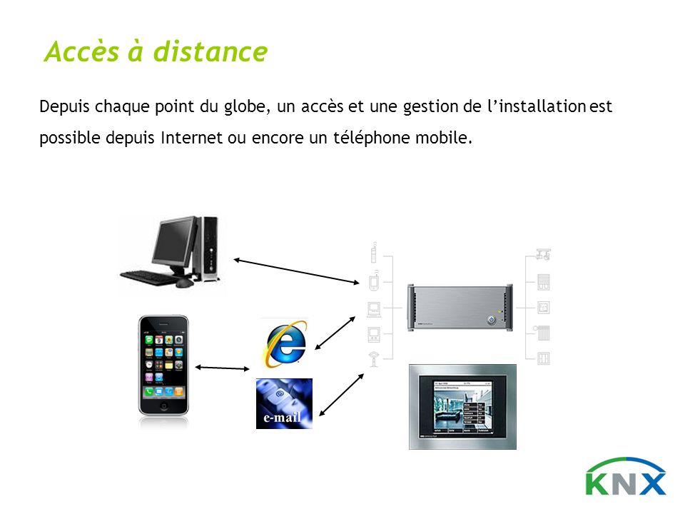 Accès à distance Depuis chaque point du globe, un accès et une gestion de l'installation est possible depuis Internet ou encore un téléphone mobile.