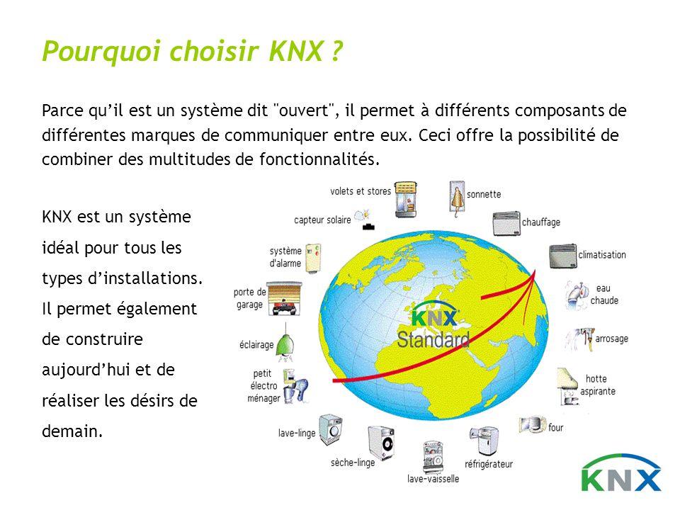 Pourquoi choisir KNX