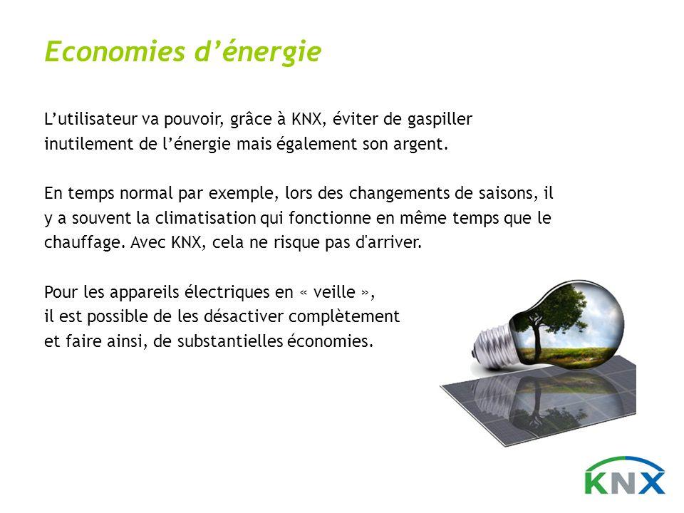 Economies d'énergie L'utilisateur va pouvoir, grâce à KNX, éviter de gaspiller inutilement de l'énergie mais également son argent.