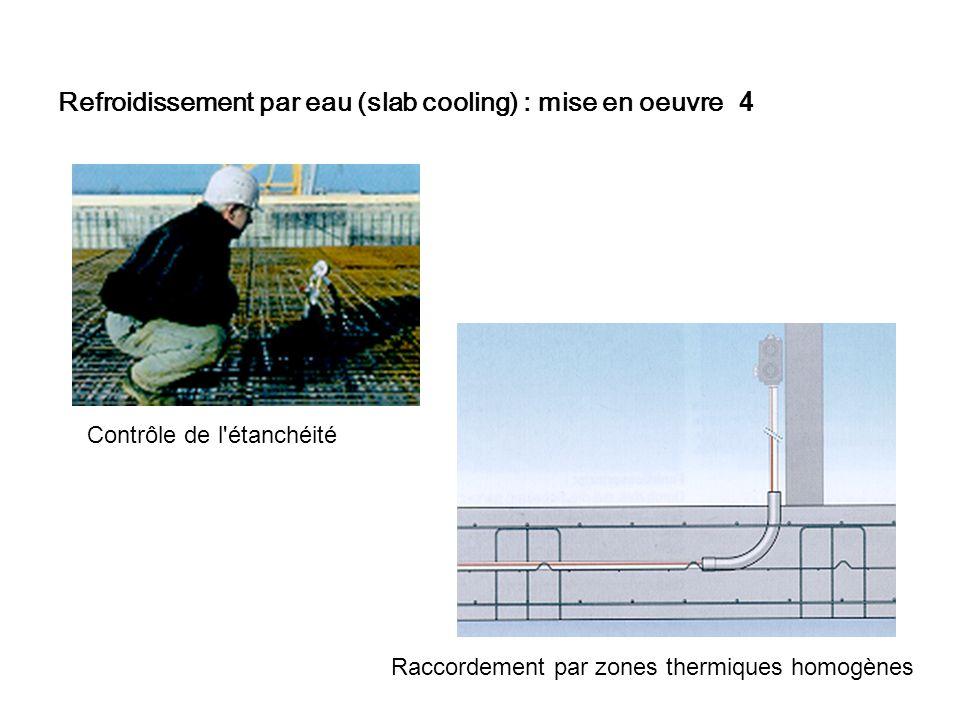 Refroidissement par eau (slab cooling) : mise en oeuvre 4