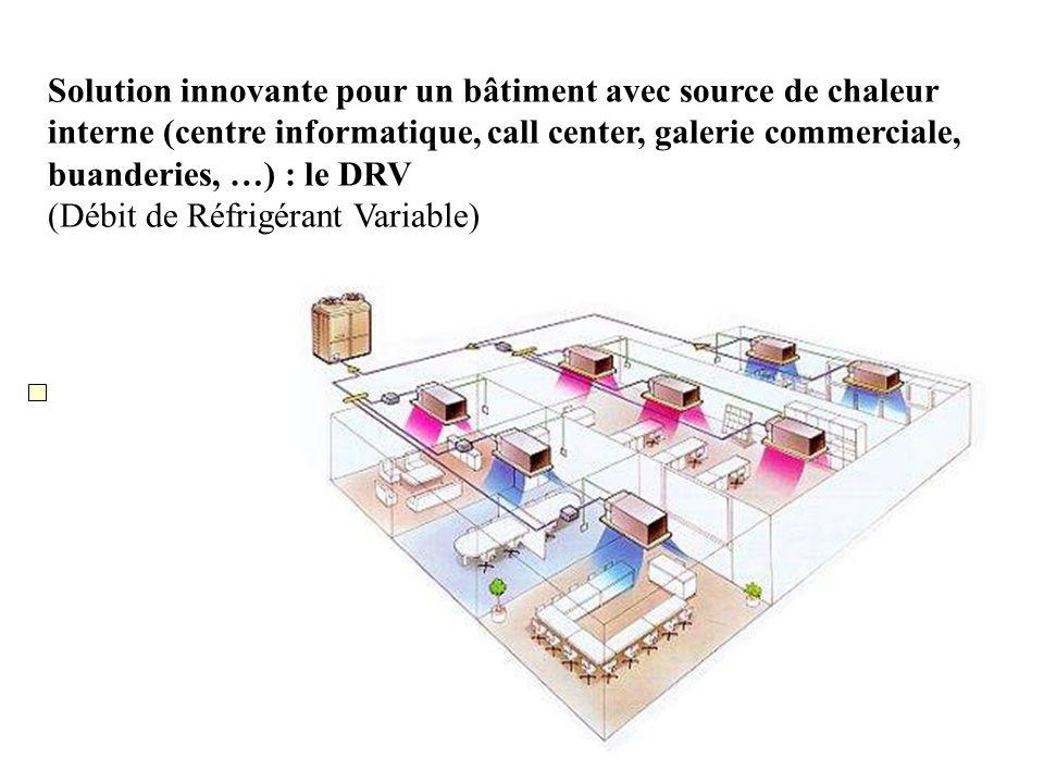 Solution innovante pour un bâtiment avec source de chaleur interne (centre informatique, call center, galerie commerciale, buanderies, …) : le DRV (Débit de Réfrigérant Variable)