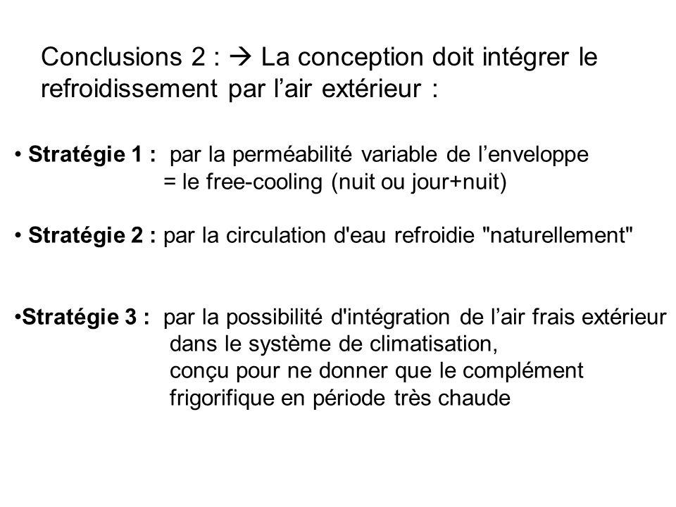 Conclusions 2 :  La conception doit intégrer le refroidissement par l'air extérieur :