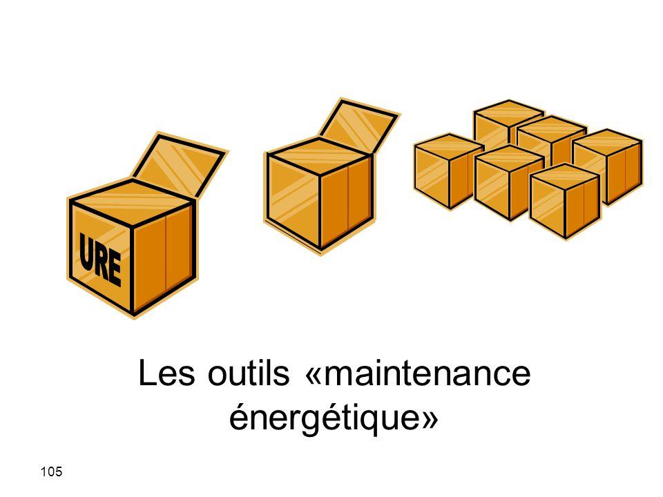 Les outils «maintenance énergétique»