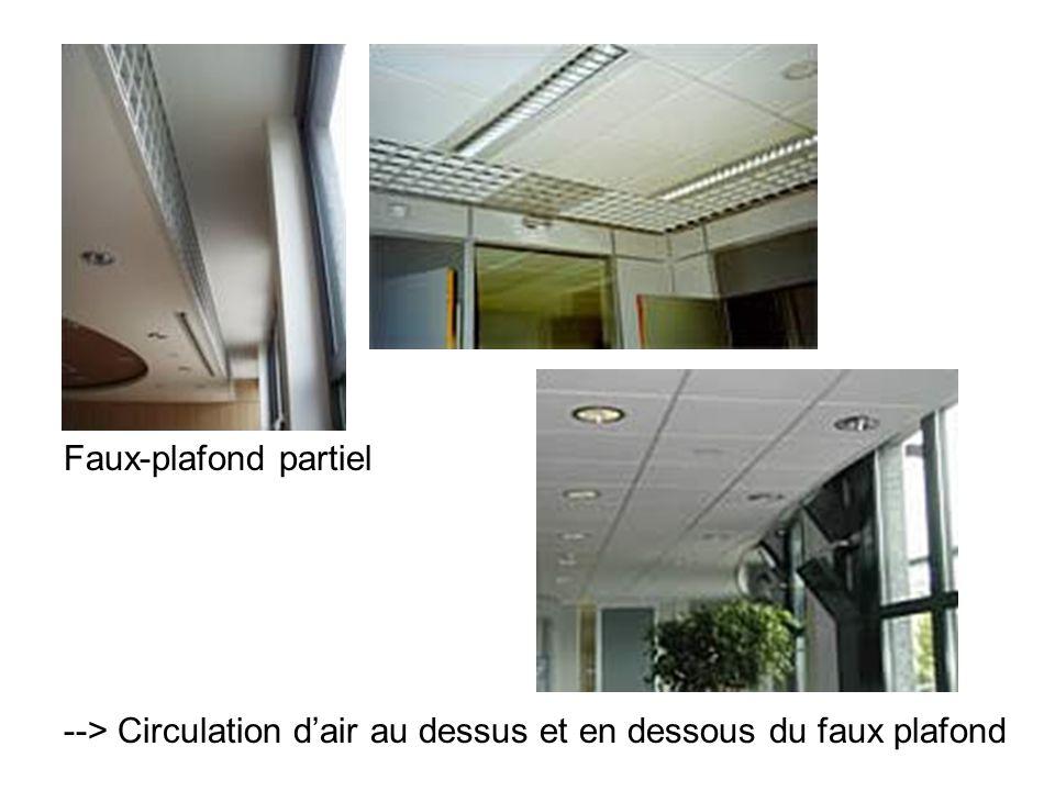 Faux-plafond partiel --> Circulation d'air au dessus et en dessous du faux plafond