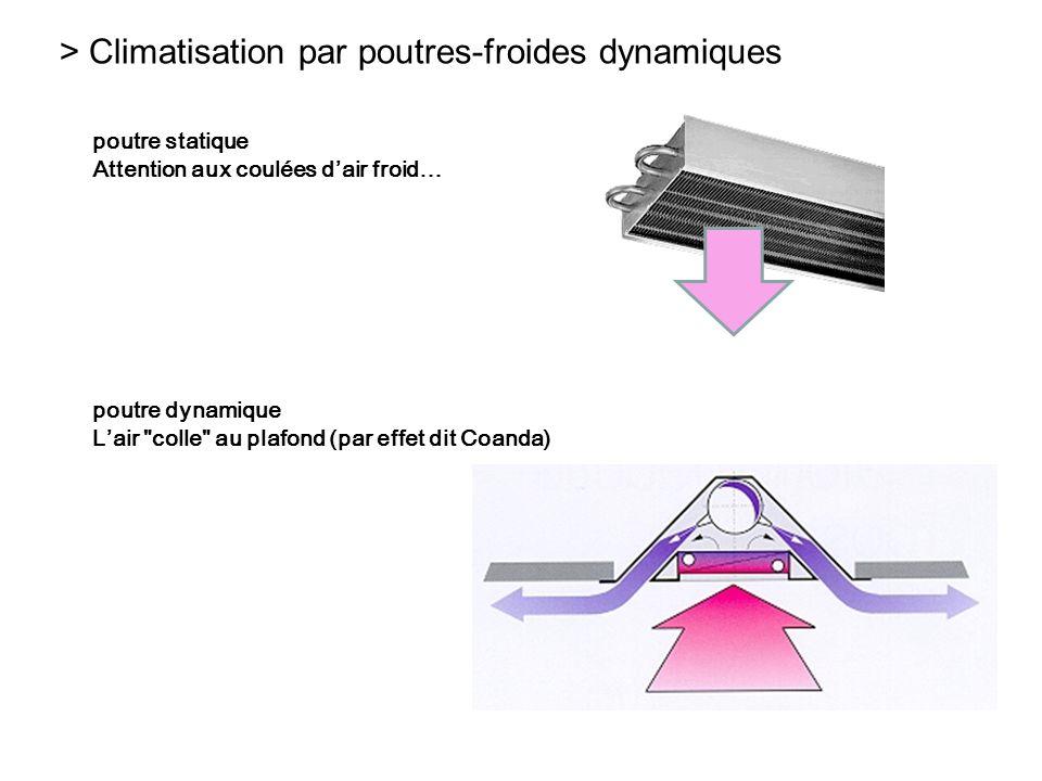 > Climatisation par poutres-froides dynamiques