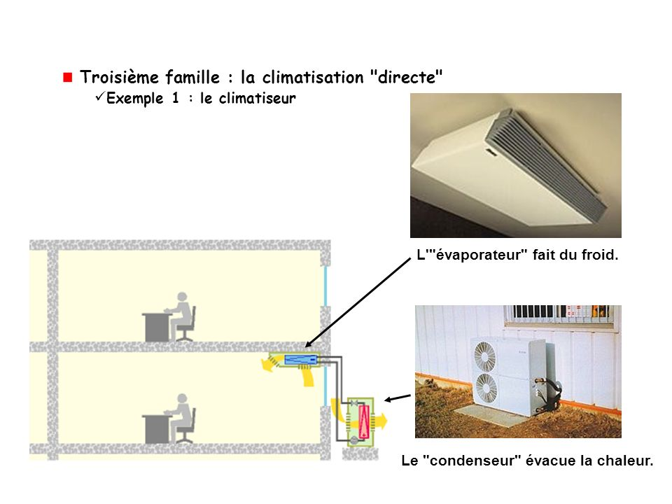 Troisième famille : la climatisation directe