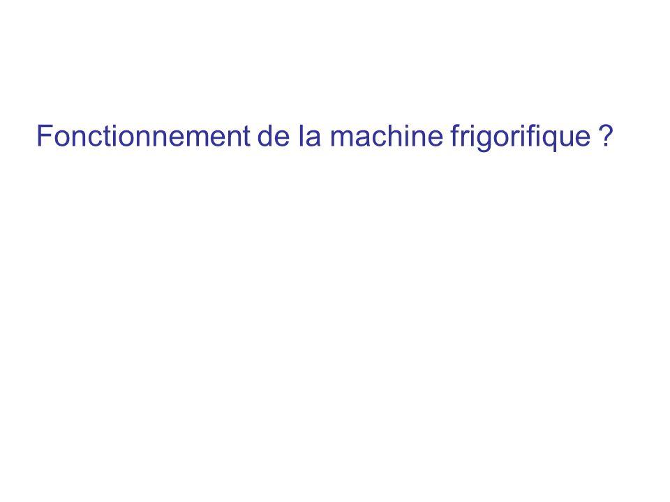 Fonctionnement de la machine frigorifique