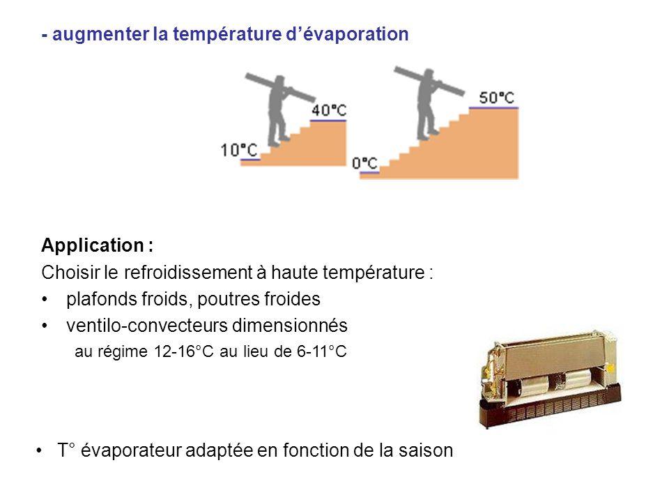 - augmenter la température d'évaporation