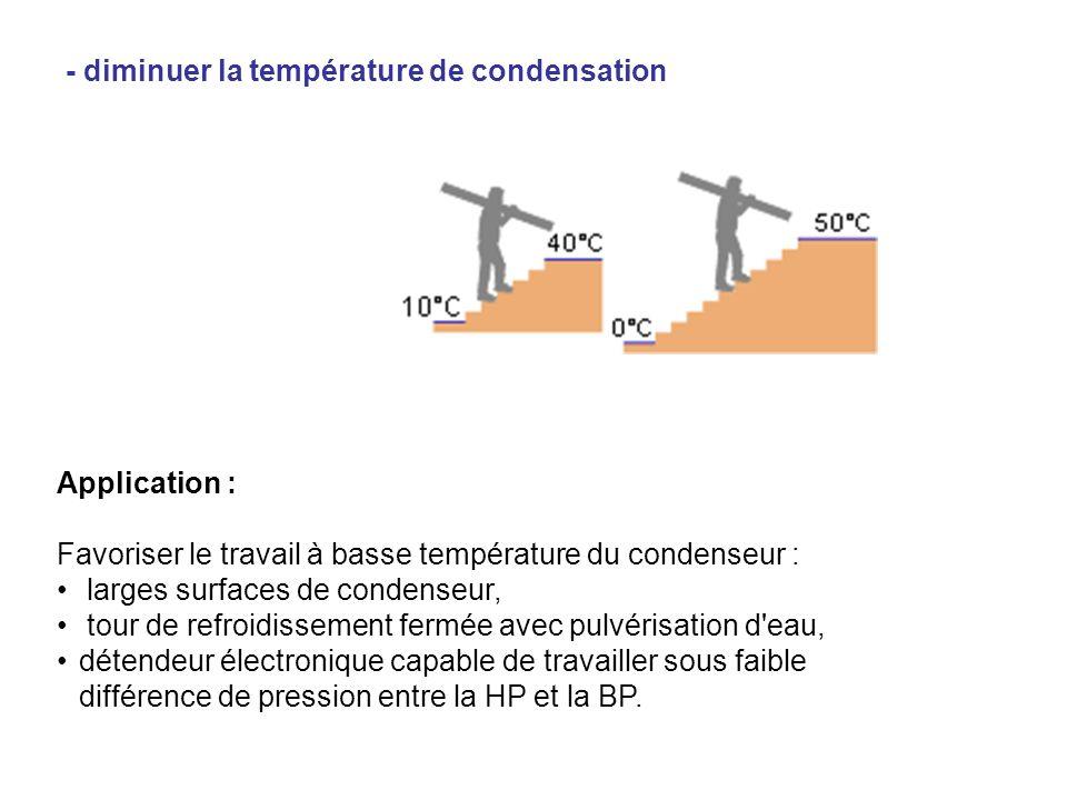 - diminuer la température de condensation