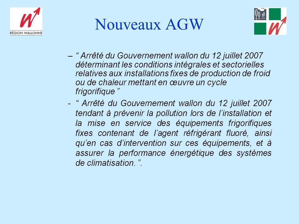 Nouveaux AGW