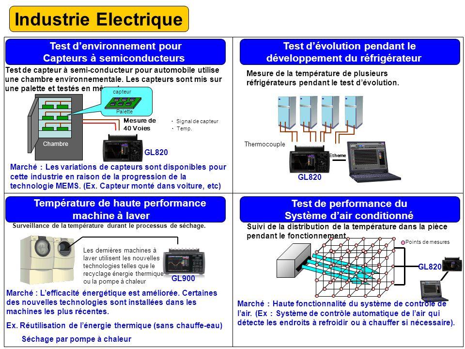 Industrie Electrique Test d'environnement pour