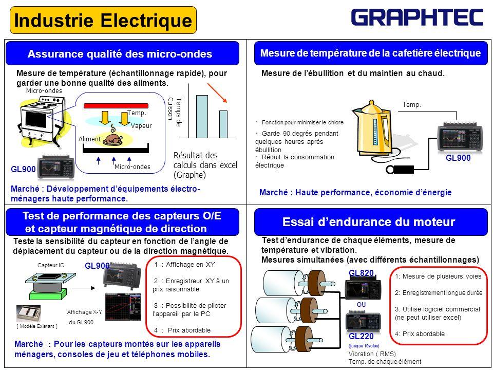 Industrie Electrique Essai d'endurance du moteur