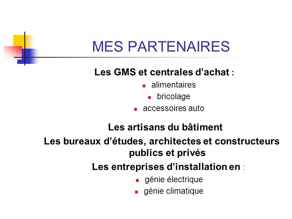 Les bureaux d'études, architectes et constructeurs publics et privés