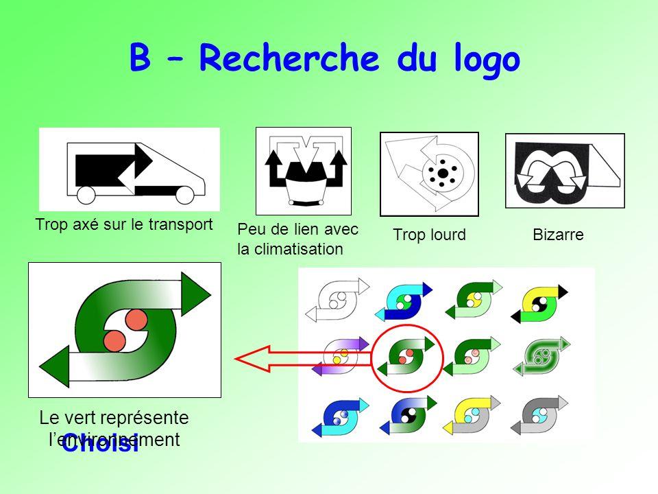 Le vert représente l'environnement
