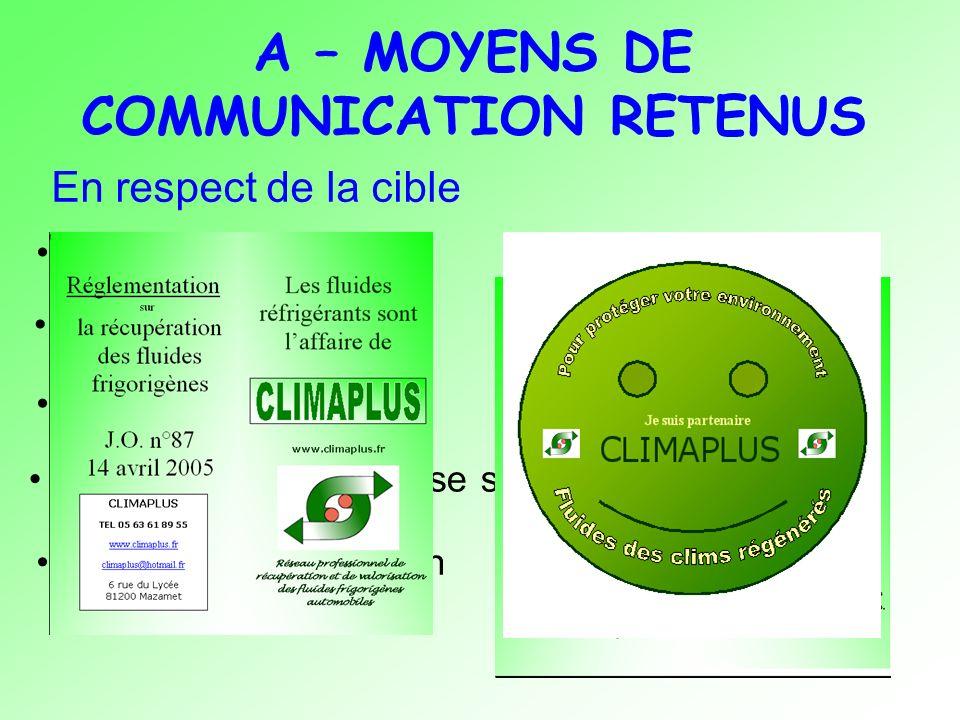 A – MOYENS DE COMMUNICATION RETENUS