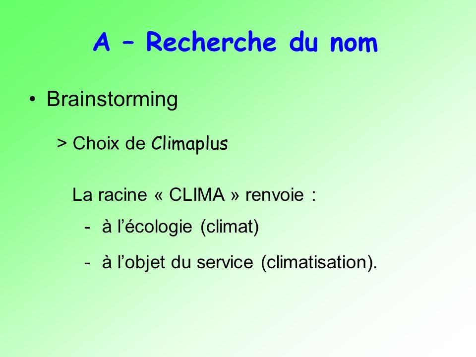 A – Recherche du nom Brainstorming > Choix de Climaplus