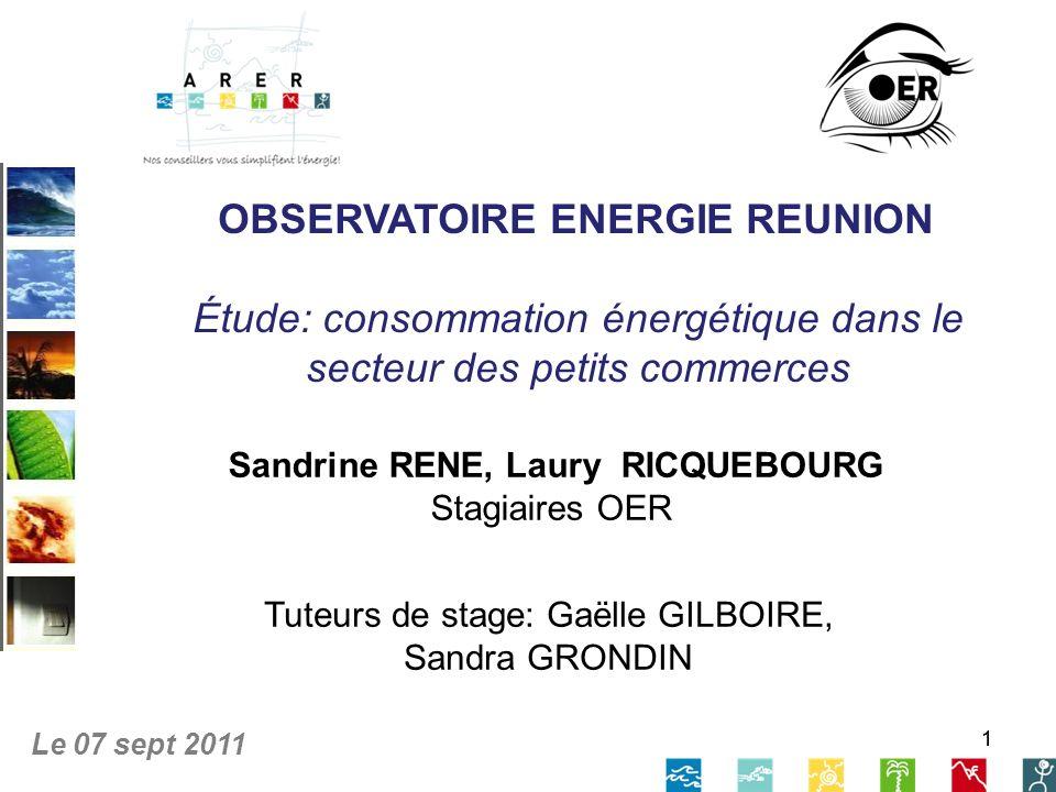 Sandrine RENE, Laury RICQUEBOURG