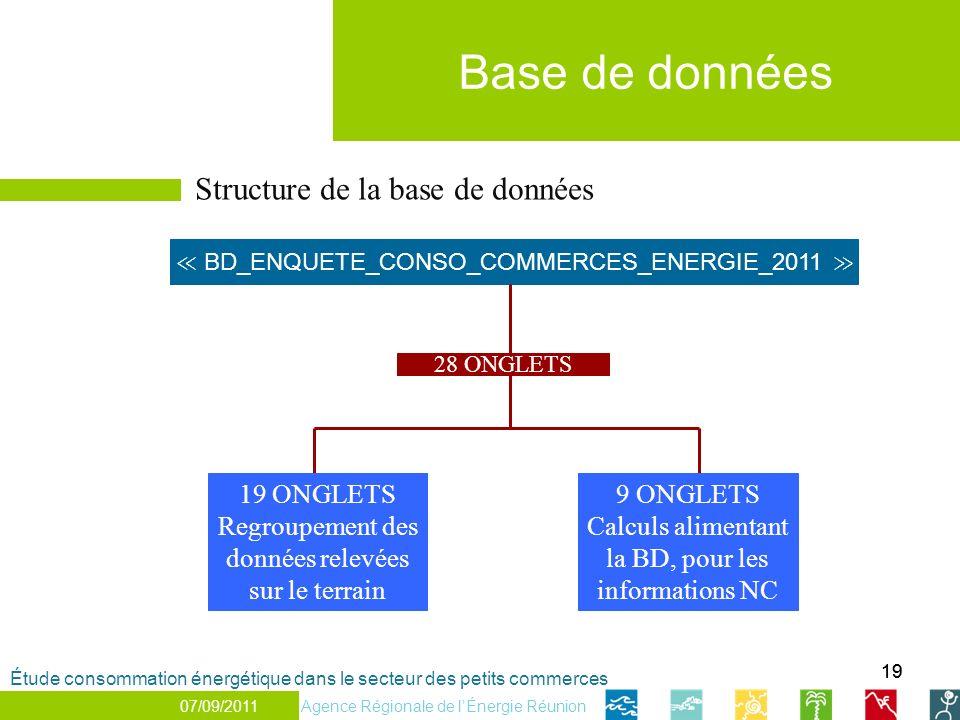 ≪ BD_ENQUETE_CONSO_COMMERCES_ENERGIE_2011 ≫