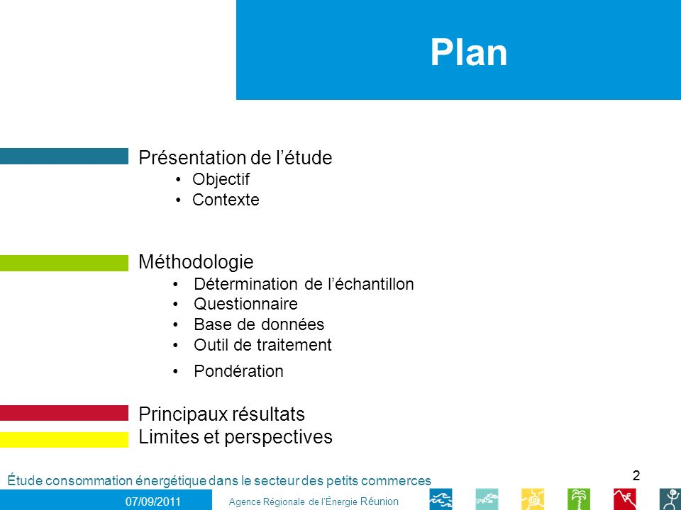 Plan Présentation de l'étude Méthodologie Principaux résultats