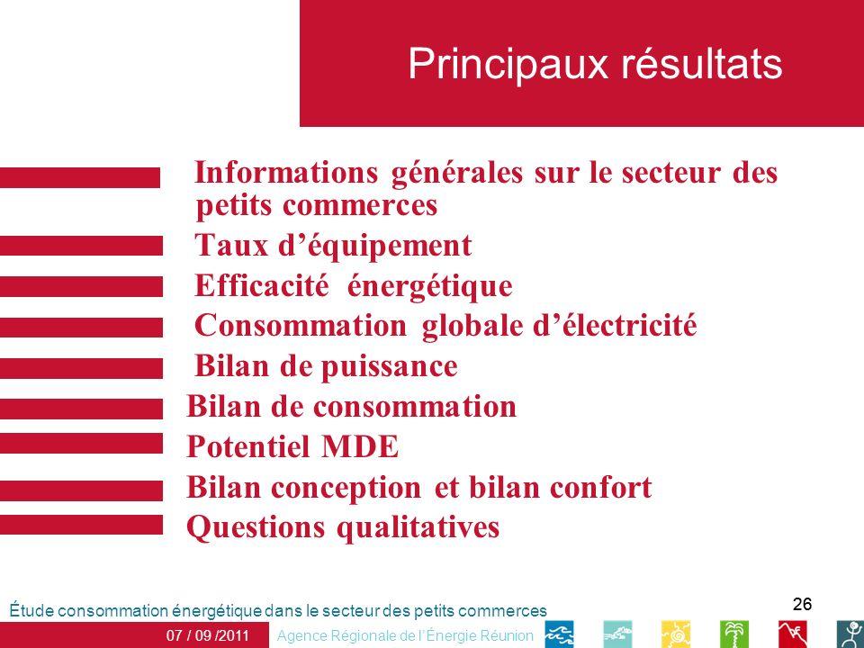 Principaux résultats Informations générales sur le secteur des petits commerces. Taux d'équipement.