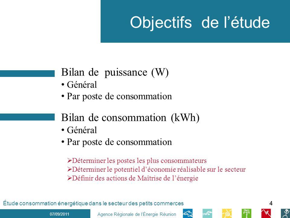 Objectifs de l'étude Bilan de puissance (W)