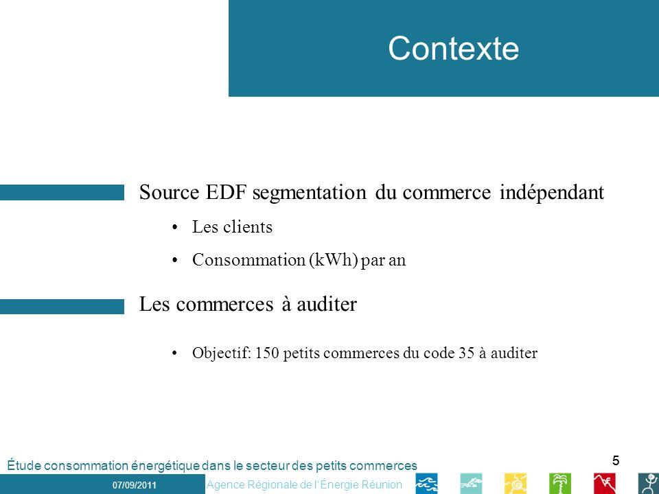 Contexte Source EDF segmentation du commerce indépendant
