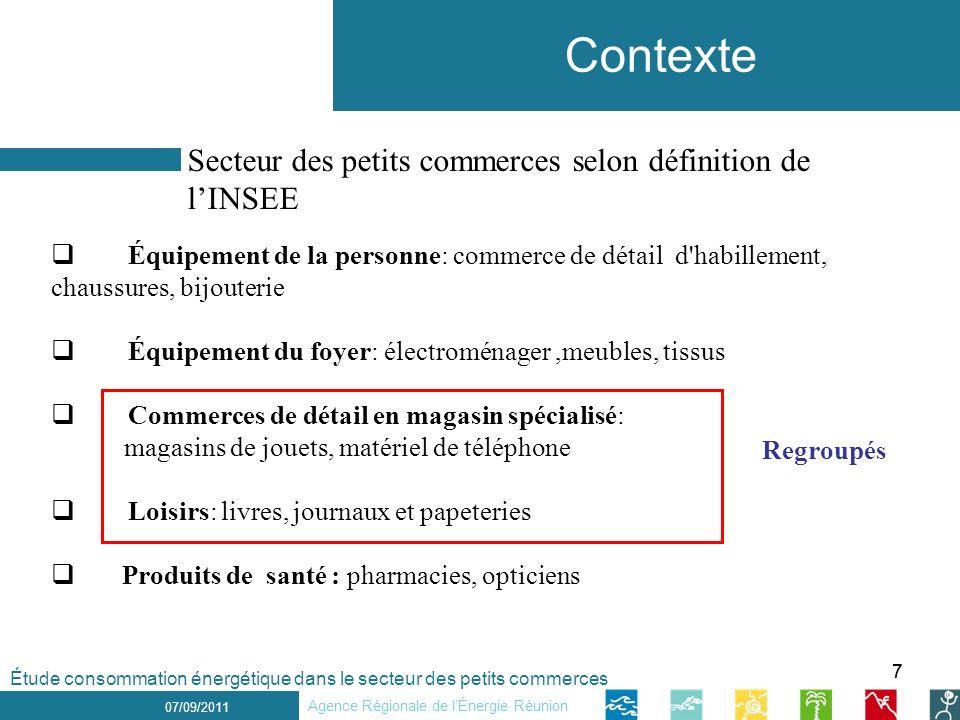 Contexte Secteur des petits commerces selon définition de l'INSEE