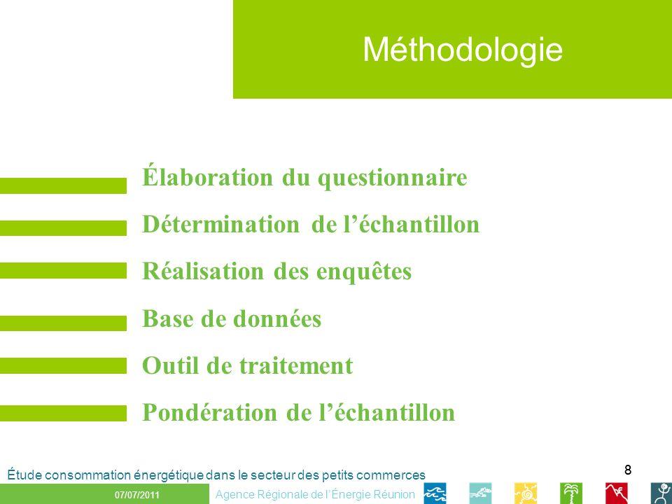 Méthodologie Élaboration du questionnaire