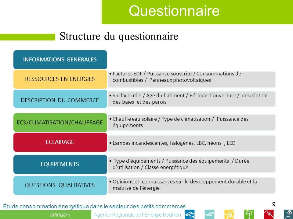 Questionnaire Structure du questionnaire INFORMATIONS GENERALES