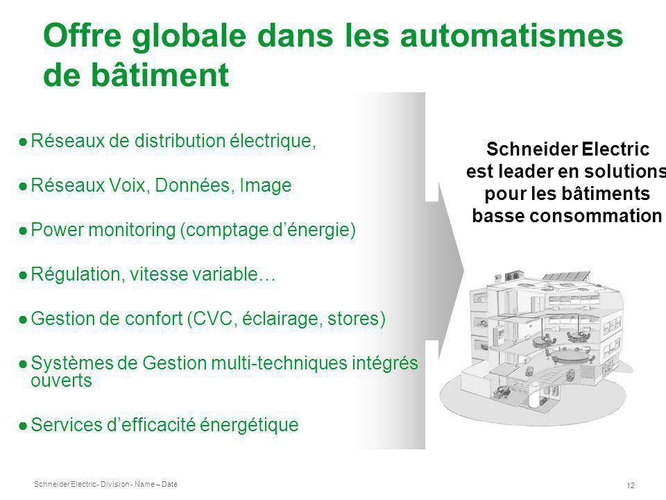 Offre globale dans les automatismes de bâtiment