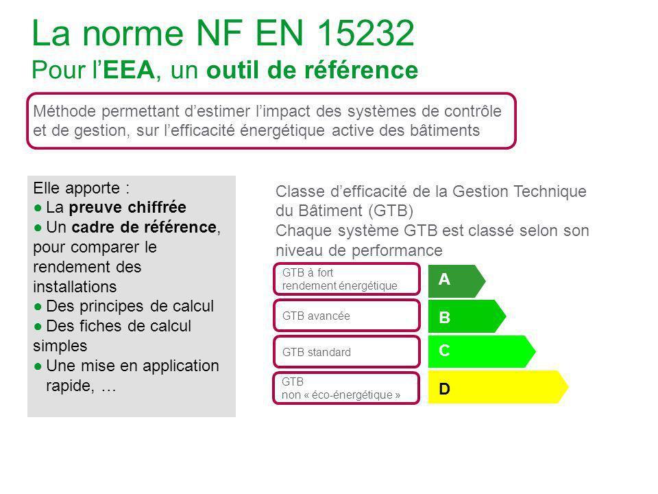 La norme NF EN 15232 Pour l'EEA, un outil de référence