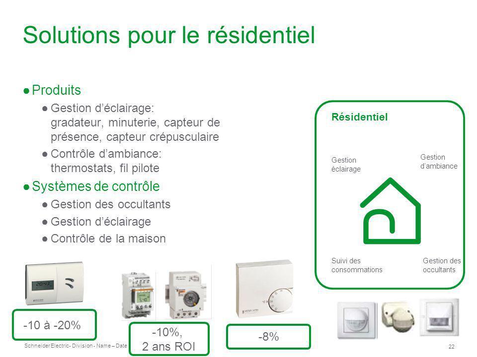 Solutions pour le résidentiel