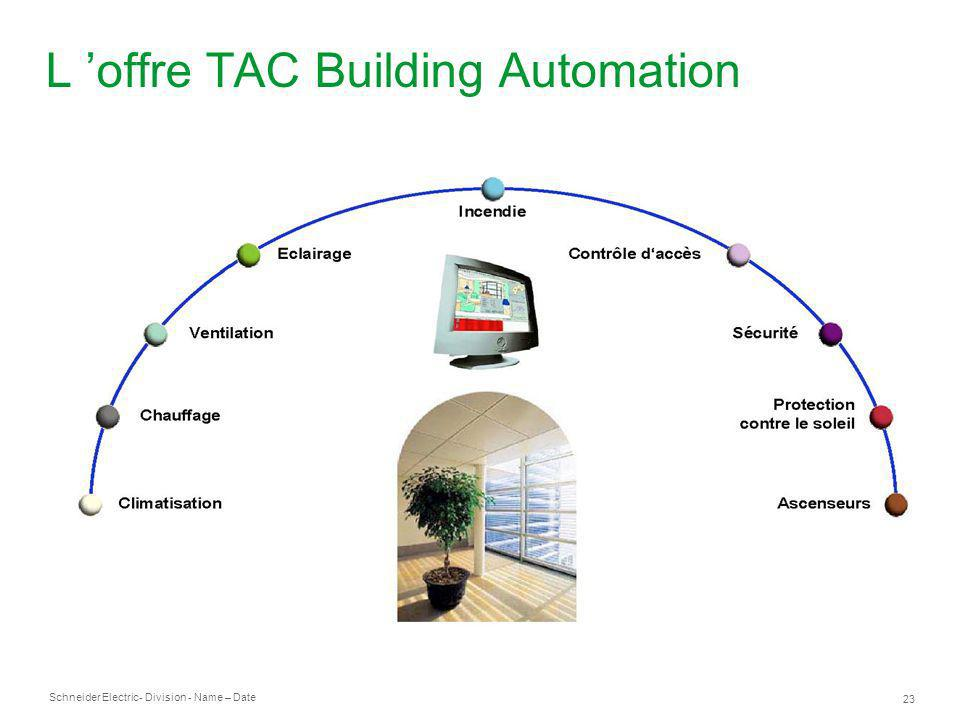 L 'offre TAC Building Automation