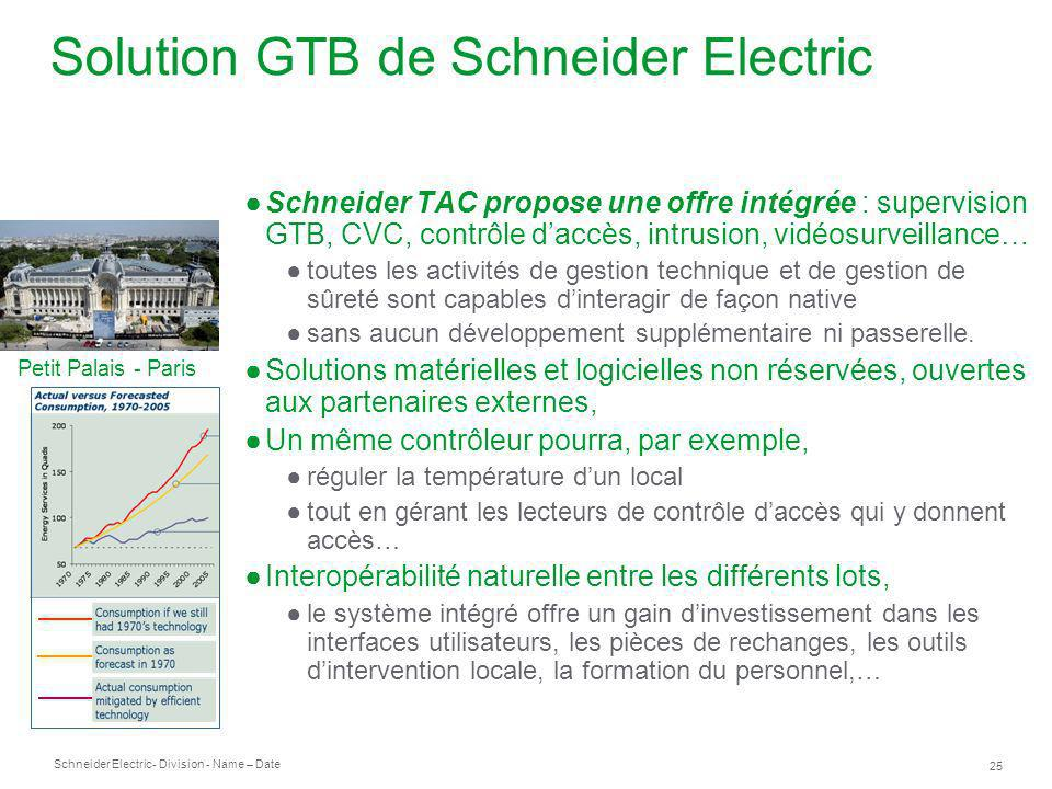 Solution GTB de Schneider Electric
