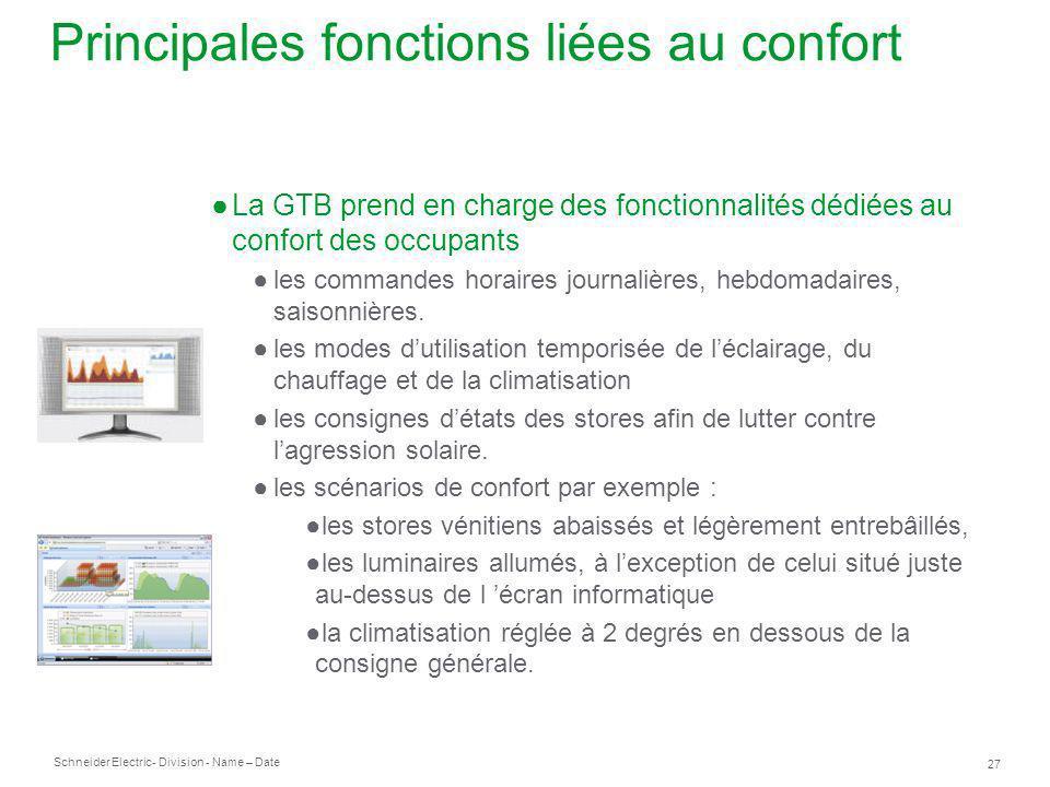 Principales fonctions liées au confort
